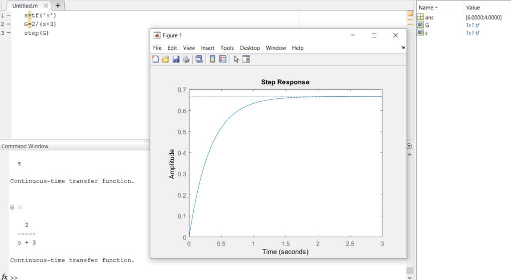 Transfer Functions in Matlab: How to Find the System Stability