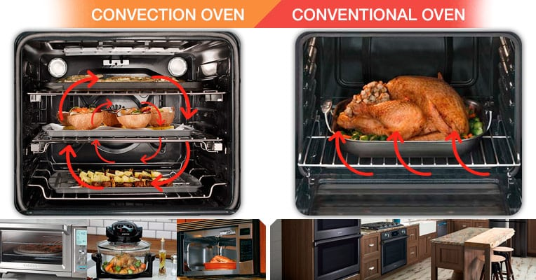 How to use convection oven as air fryer: 5 Key facts