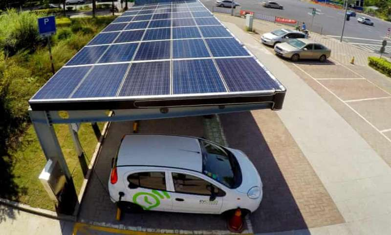 Covering parking lots with Solar Panels, providing Shade, and Generating Electricity to charge Electric cars